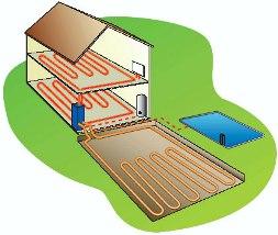 schema-geothermie-captage-horizontal