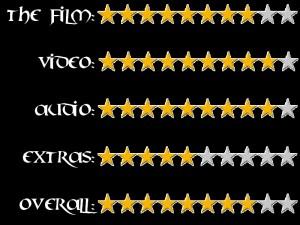 Wolf Of Wall Street Blu ray ratings