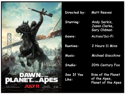 Dawn of the Planet of the Apes movie info