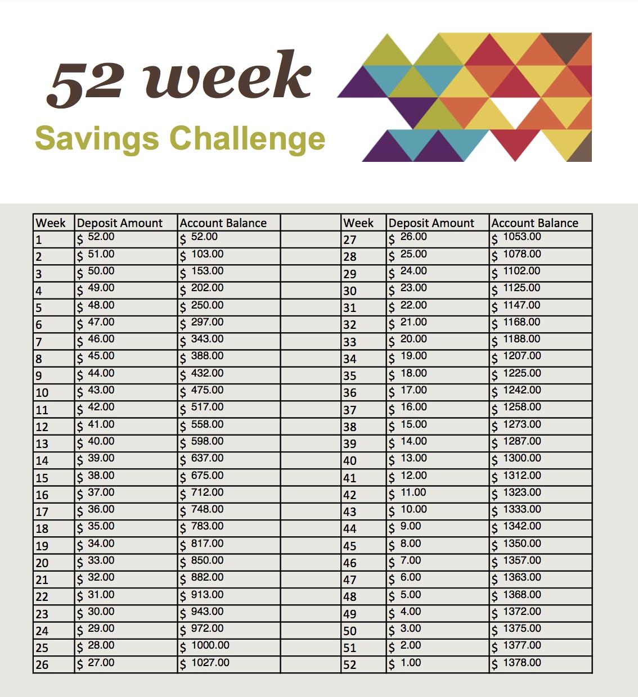 52 Weeks Savings Challenge With Printable To Help You Save