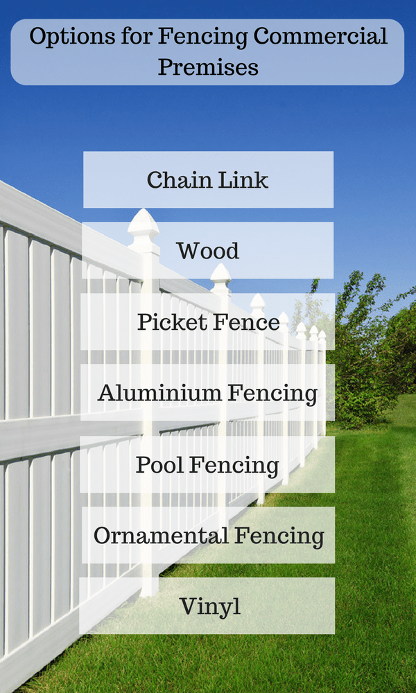 Options for Fencing Commercial Premises