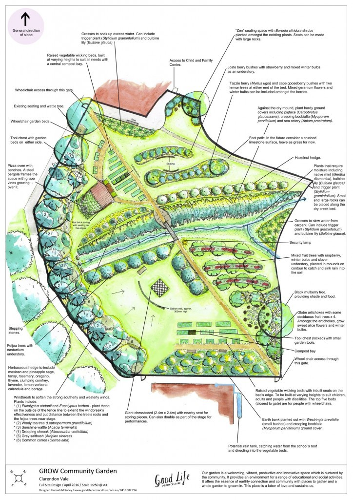 Permaculture Designs | Good Life Permaculture on Backyard Permaculture Design id=97986