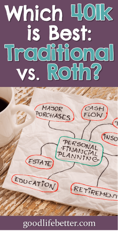 Choosing how to invest my retirement contributions wasn't easy as I have access to both a traditional 401k and a Roth 401k. I recently decided to go all in on the Roth 401k because I would rather pay taxes now when I know my income and my tax rate. What's your strategy? #401kaccounts #PlanningForRetirement #GoodLifeBetter