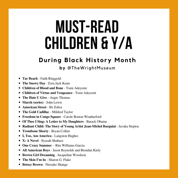 Must-read African American children's books recommended by Detroit's Charles H. Wright Museum of African American History.