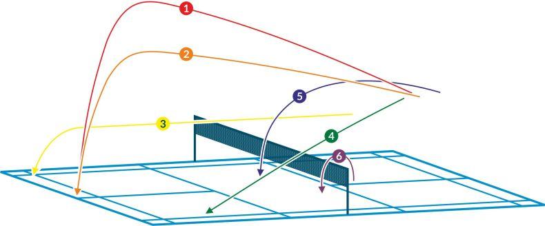 Coups badminton