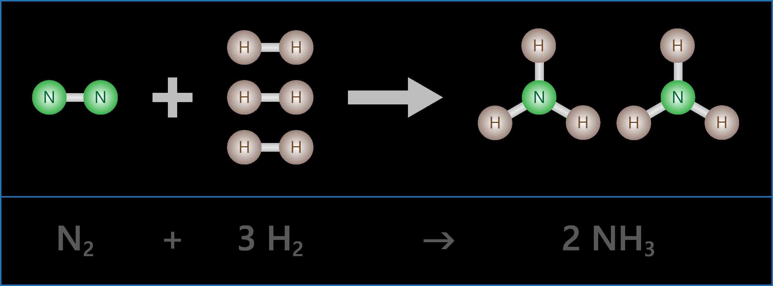 Writing Balanced Chemical Equations