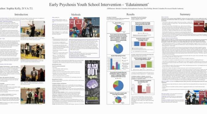 Program Evaluation Results Presented at International Conference