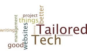 wordle of services information