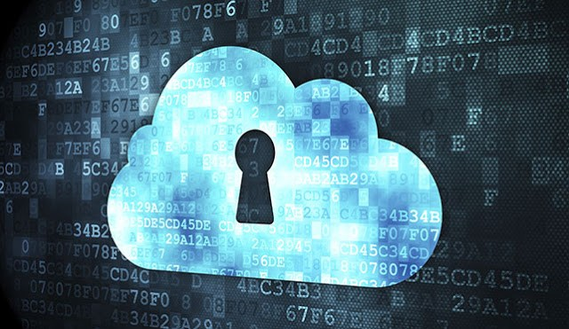 Private Cloud File Sharing