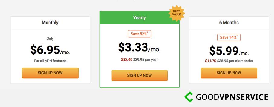 Prices PiaVPN