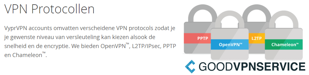 VyprVPN - Ondersteunde protocollen