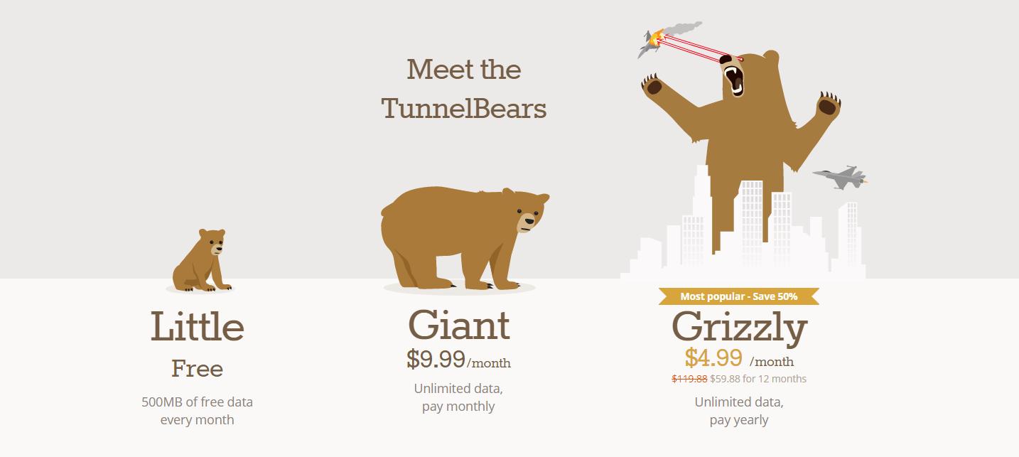 TunnelBear prijzen