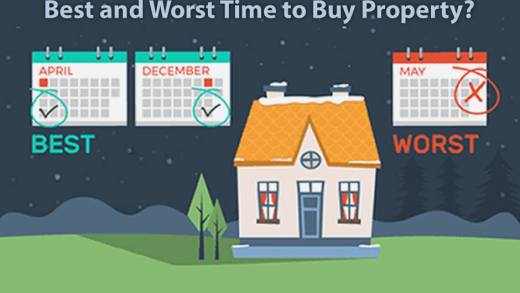 The Best and Worst Time to Buy Property (Dennis Isong)