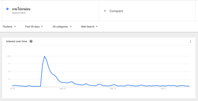 pokemen-google-trends