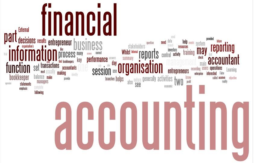 Quickbooks Accounting Central Dispatch