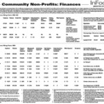 InFocus: 2012 Community Assessment Survey