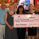 Triad: Foundation awards grants