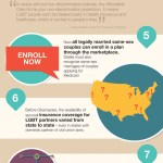 Tips for utilizing the Affordable Care Act