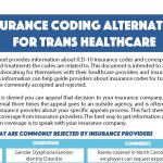 Why transgender health care is primary care