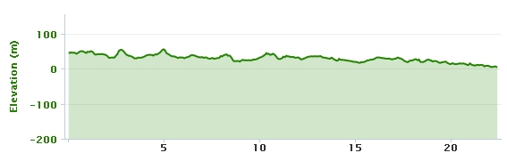 07-08-2013 bike ride elevation graph (Little Bytham to Peterborough Greyhound Stadium)