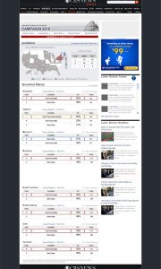 2010 Elections Governor Page
