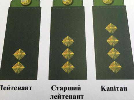 Новые Воинские Звания Украины Погоны В Картинках