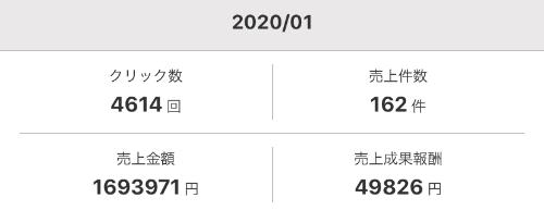202001楽天アフィリエイト成果_実値
