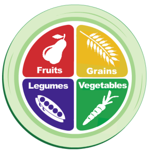 pcrm_new-4-food-groups-bmp