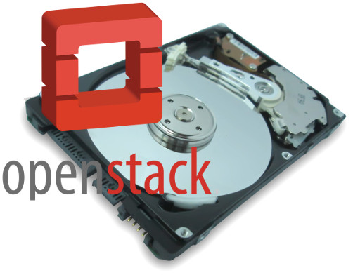 OpenStack Backup