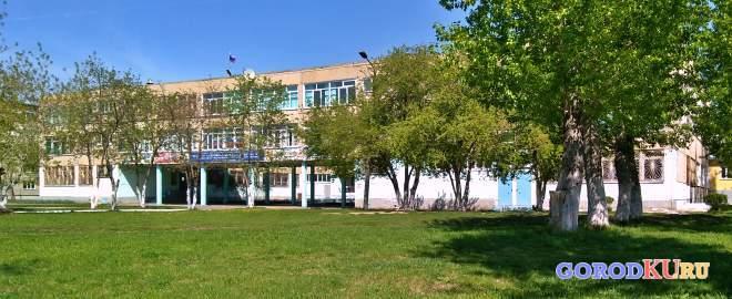 Школа № 25, Каменск-Уральский