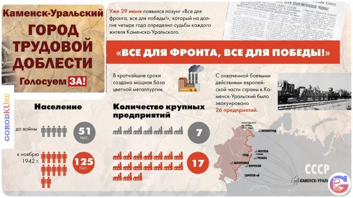 Народную акцию поддержали тысячи людей в Каменске-Уральском