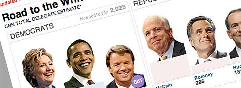 Elecciones Americanas 2008 en Cnn.com