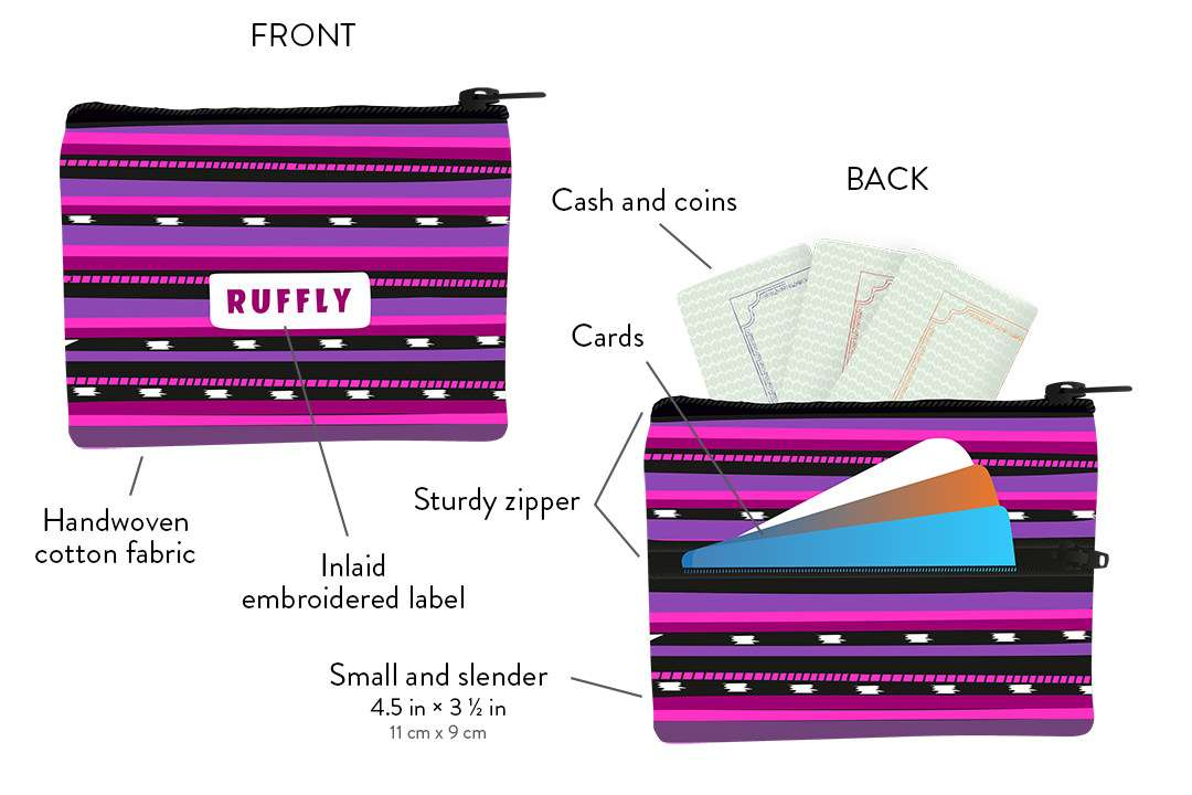 Artistic graphical diagram of handmade change purse with text to highlight the key features
