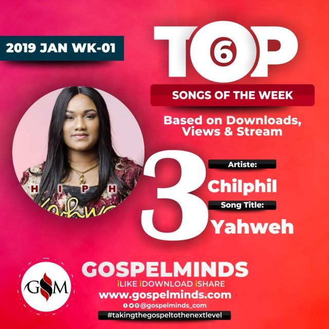 Chiphil – Yahweh (No. 3)