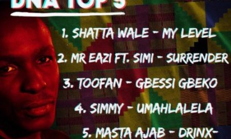 DJ EDU DNA's Top five Artiste