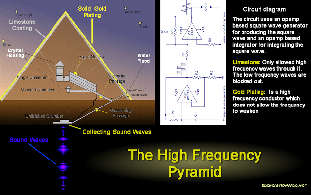pyramid-high-frequency