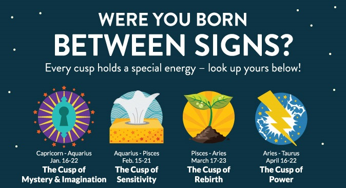 Were You Born Between Signs? This is What it Means...