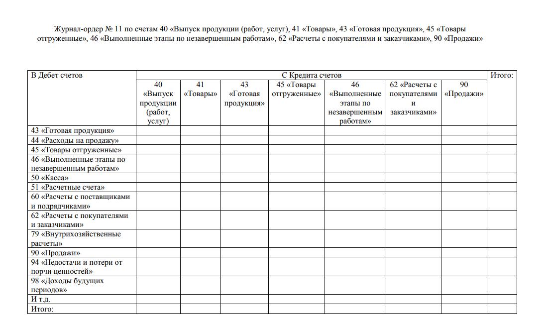 Калькулятор расчета кредитов беларусбанк