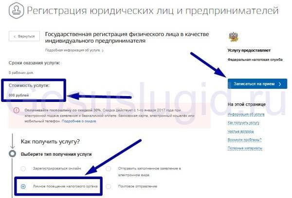 Можно ли открыть ИП через портал госуслуги sberkooperativ.ru