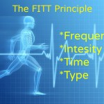 A FITT Workout Program