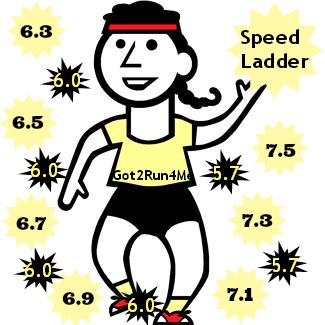 Speed Ladder Stars