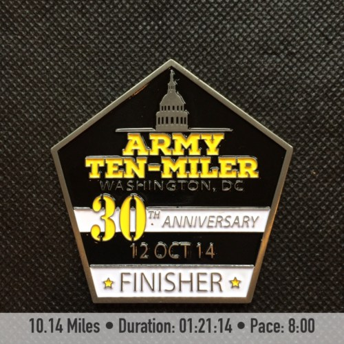 Army Ten Miler Recap