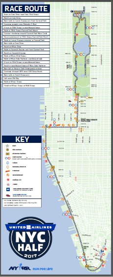 United NYC Half Course Map