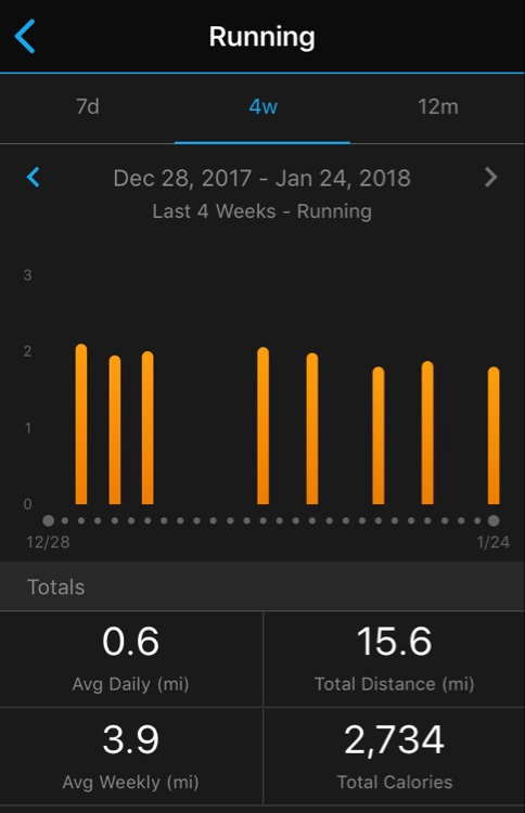 runfessions Garmin data