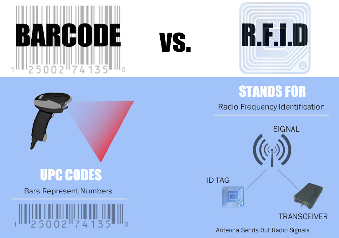 Barcode-vs-RFID-infographic-featured-image.jpg