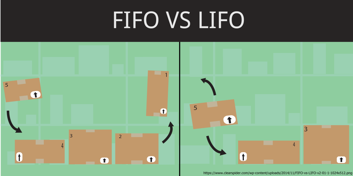 FIFO-vs-LIFO-v2-01-1