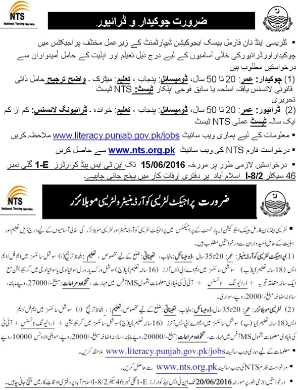Literacy and Non Formal Basic Education Department Punjab Jobs 2021 NTS