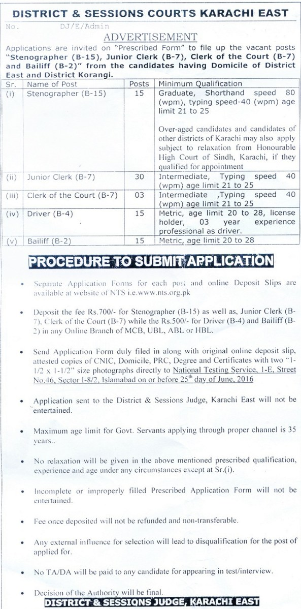 District & Sessions Courts Karachi East Jobs NTS Test 2021