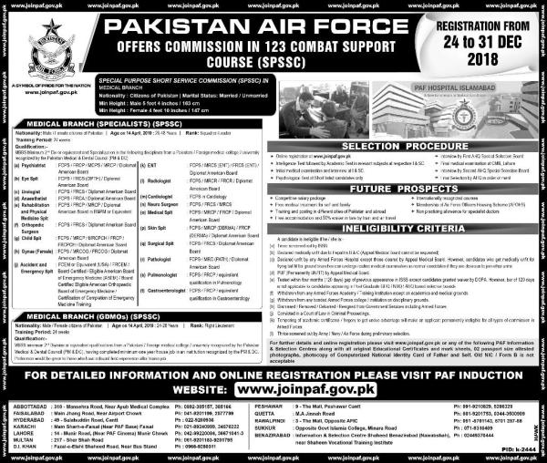 Join as MBBS Doctor in PAF Air Force 2021 Eligibility Written test and physical Test