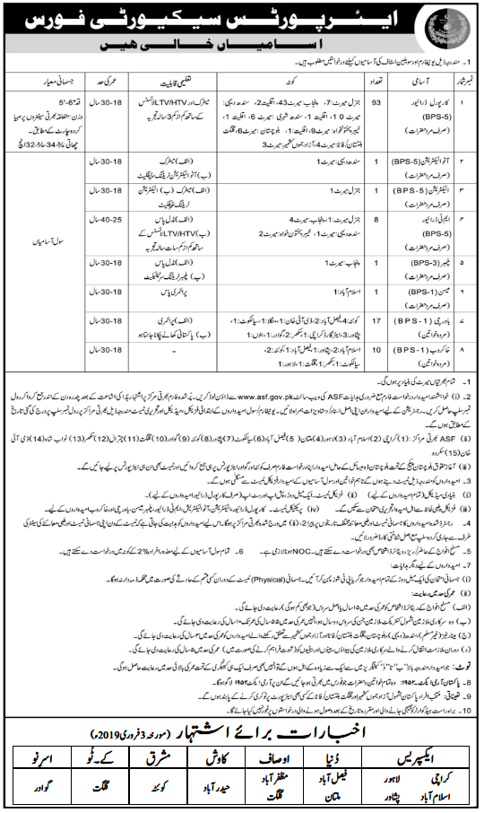 Airport Security Force ASF Jobs 2021 Application Form Test/Interview